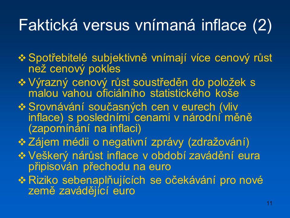 Faktická versus vnímaná inflace (2)