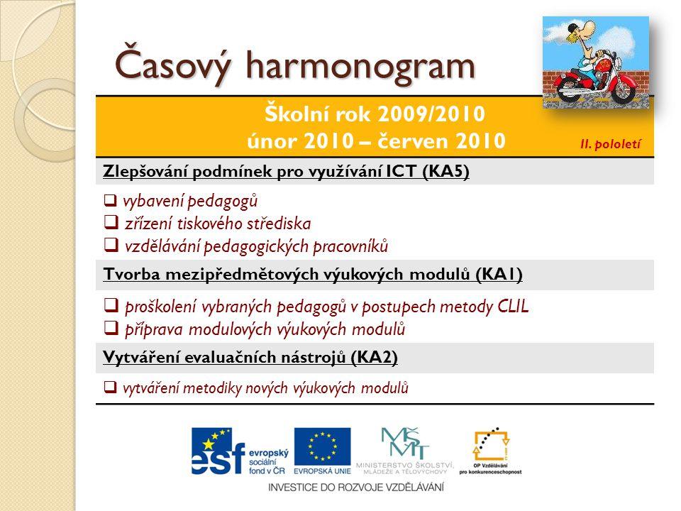 Časový harmonogram Školní rok 2009/2010