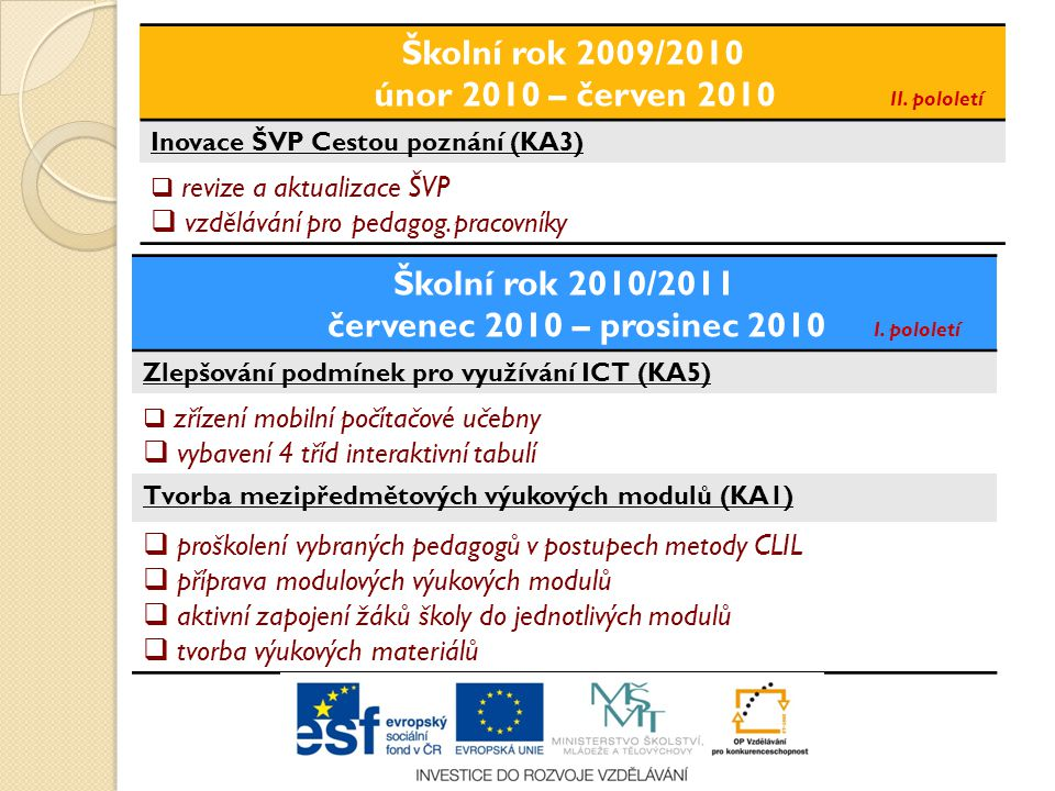 Školní rok 2009/2010 Školní rok 2010/2011