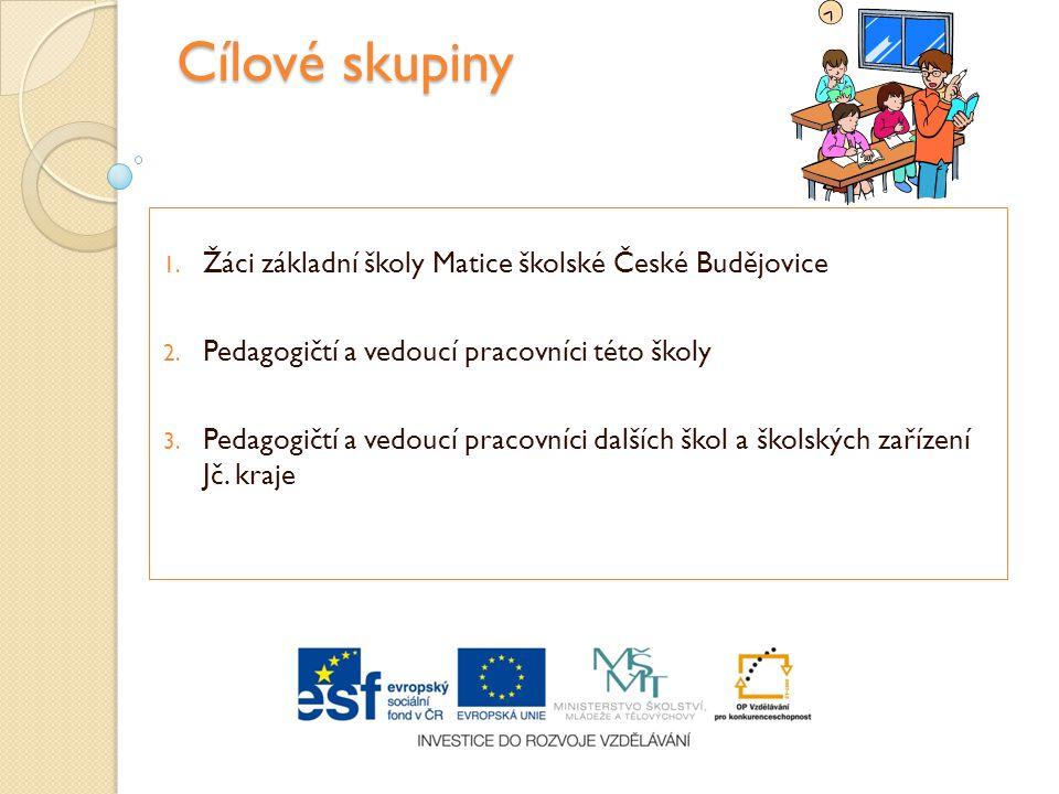 Cílové skupiny Žáci základní školy Matice školské České Budějovice