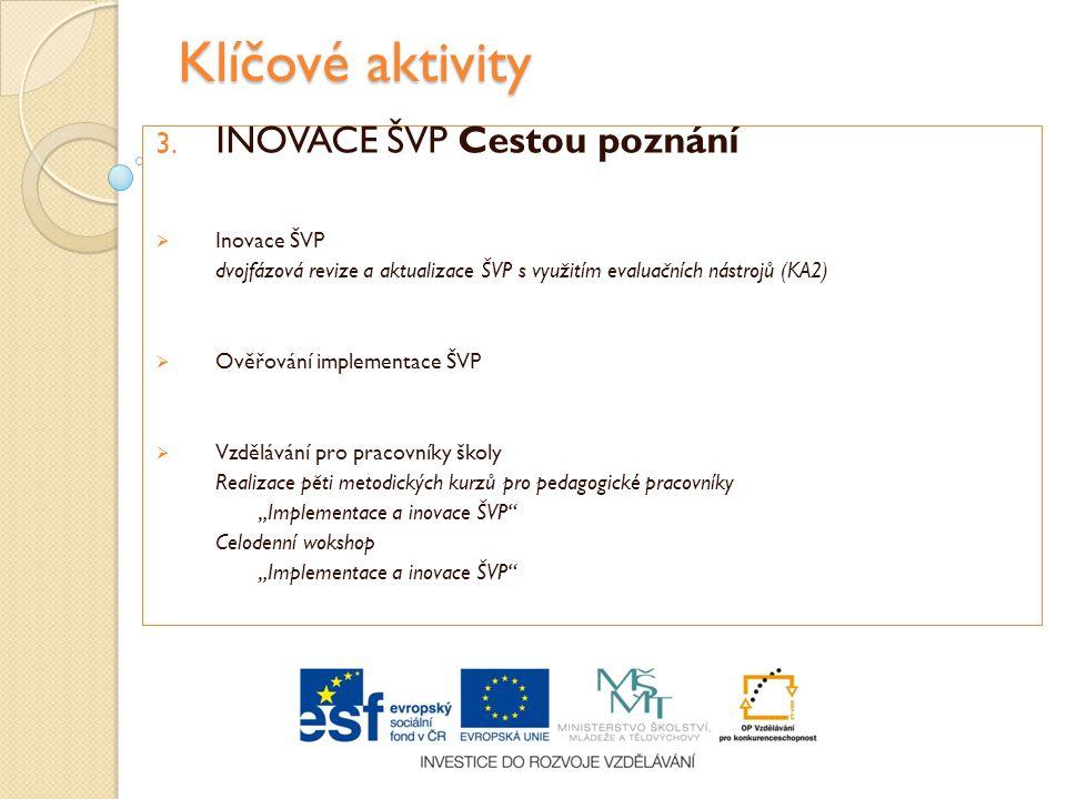 Klíčové aktivity INOVACE ŠVP Cestou poznání Inovace ŠVP