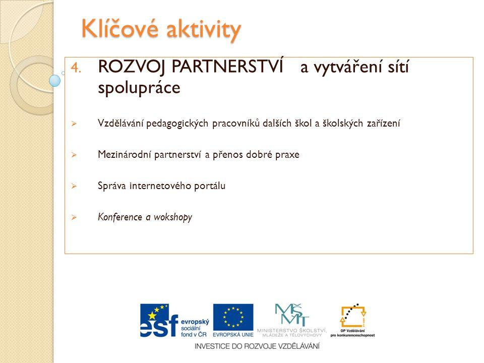 Klíčové aktivity ROZVOJ PARTNERSTVÍ a vytváření sítí spolupráce