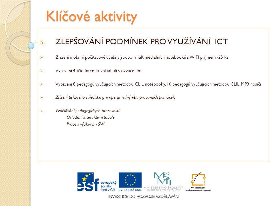 Klíčové aktivity ZLEPŠOVÁNÍ PODMÍNEK PRO VYUŽÍVÁNÍ ICT