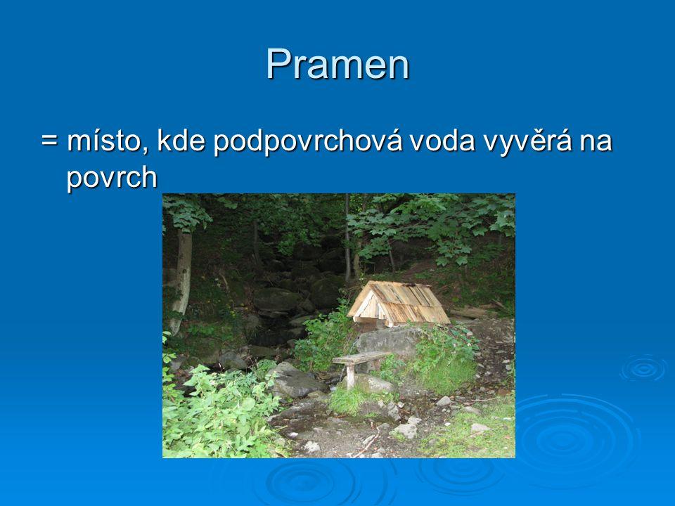 Pramen = místo, kde podpovrchová voda vyvěrá na povrch