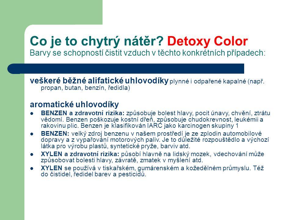 Co je to chytrý nátěr Detoxy Color Barvy se schopností čistit vzduch v těchto konkrétních případech: