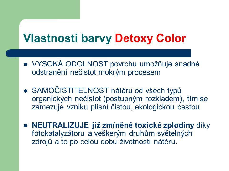 Vlastnosti barvy Detoxy Color