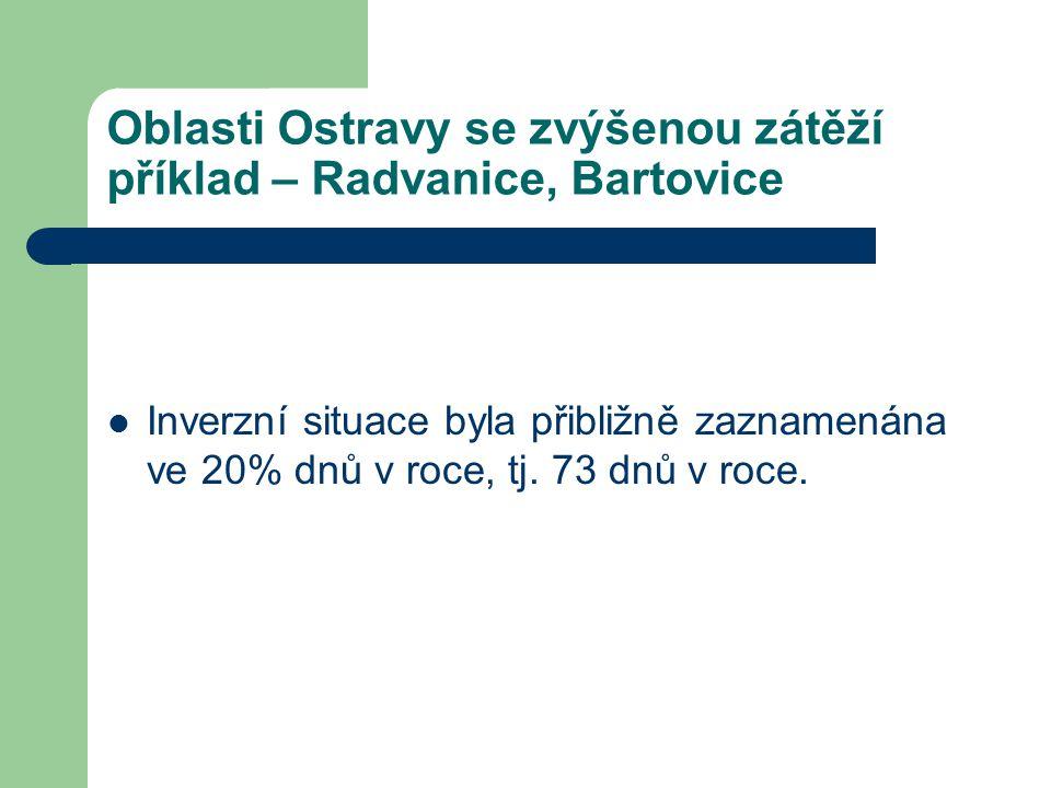 Oblasti Ostravy se zvýšenou zátěží příklad – Radvanice, Bartovice