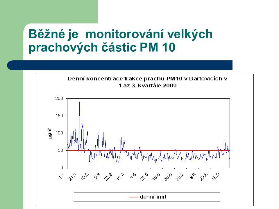 Běžné je monitorování velkých prachových částic PM 10