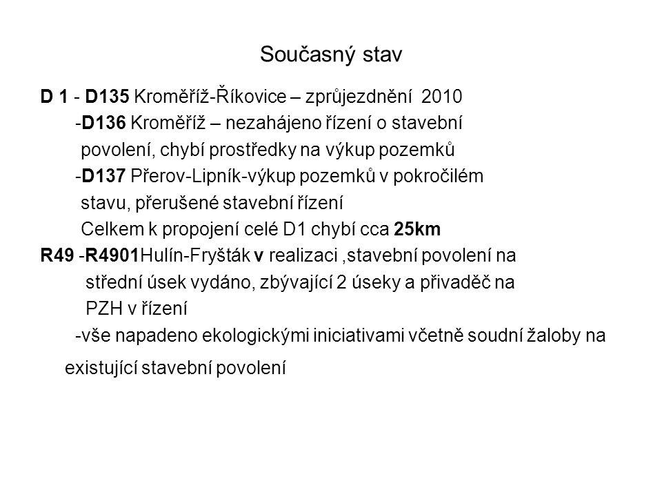 Současný stav D 1 - D135 Kroměříž-Říkovice – zprůjezdnění 2010