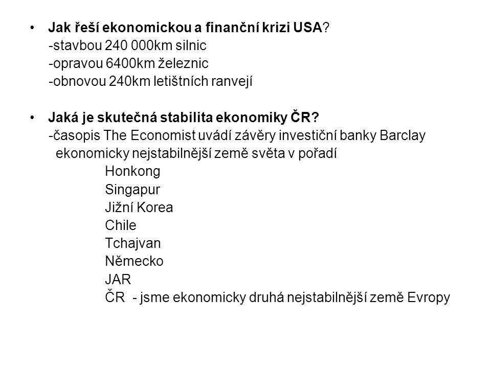 Jak řeší ekonomickou a finanční krizi USA