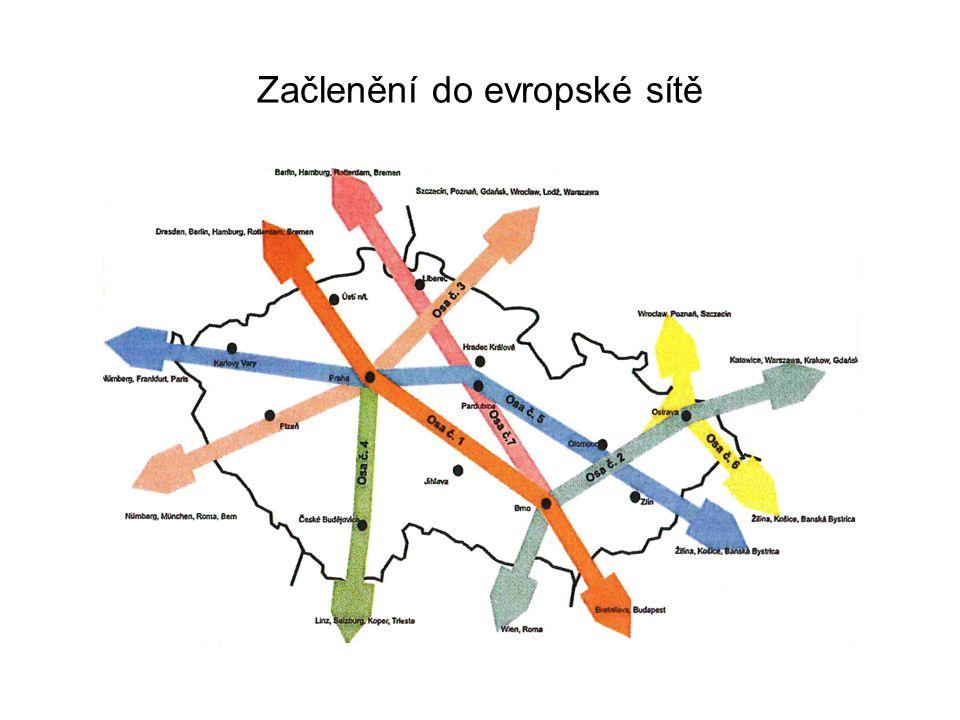 Začlenění do evropské sítě