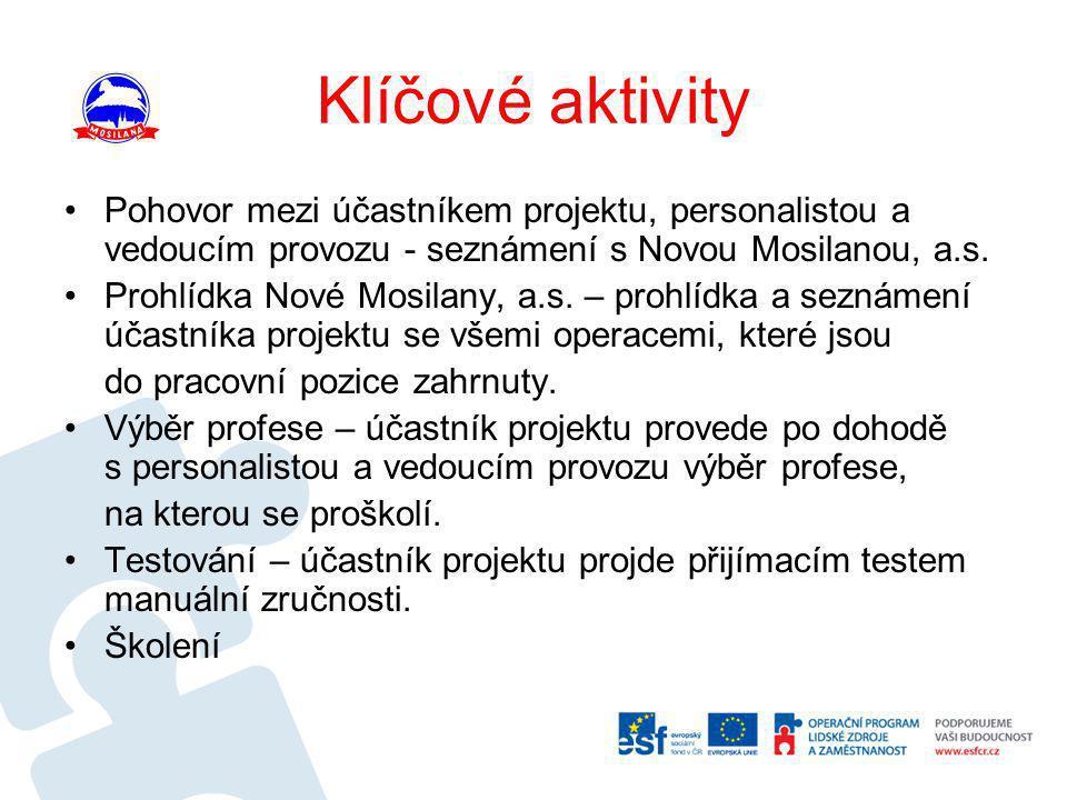Klíčové aktivity Pohovor mezi účastníkem projektu, personalistou a vedoucím provozu - seznámení s Novou Mosilanou, a.s.
