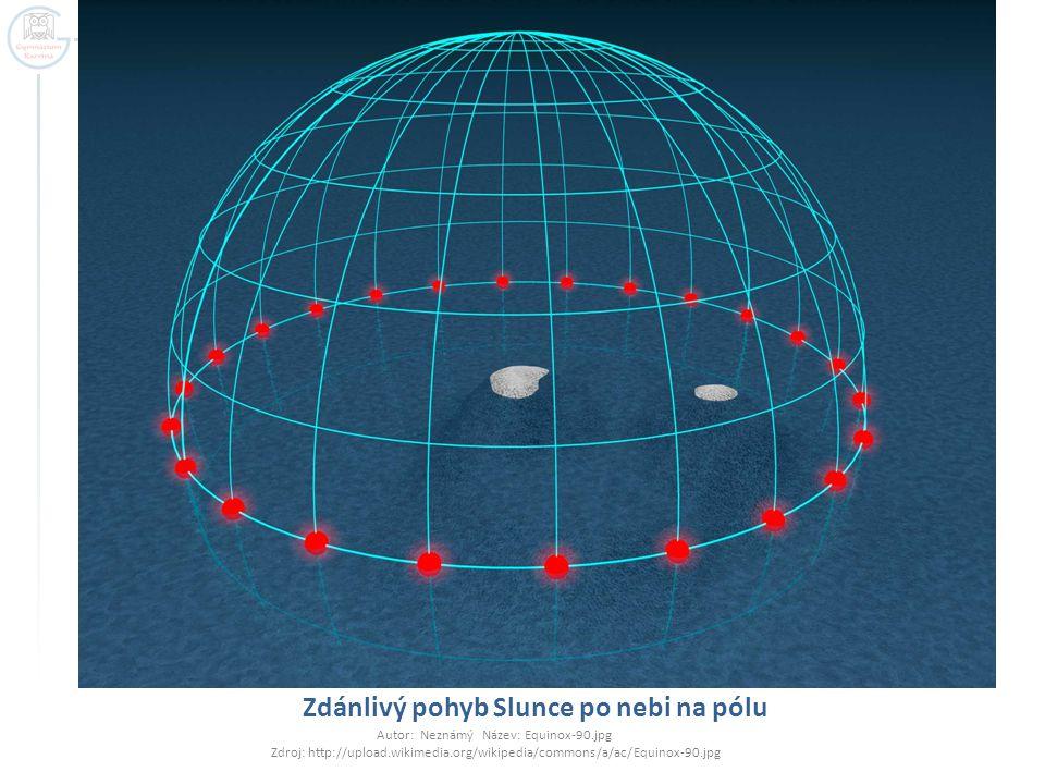 Zdánlivý pohyb Slunce po nebi na pólu
