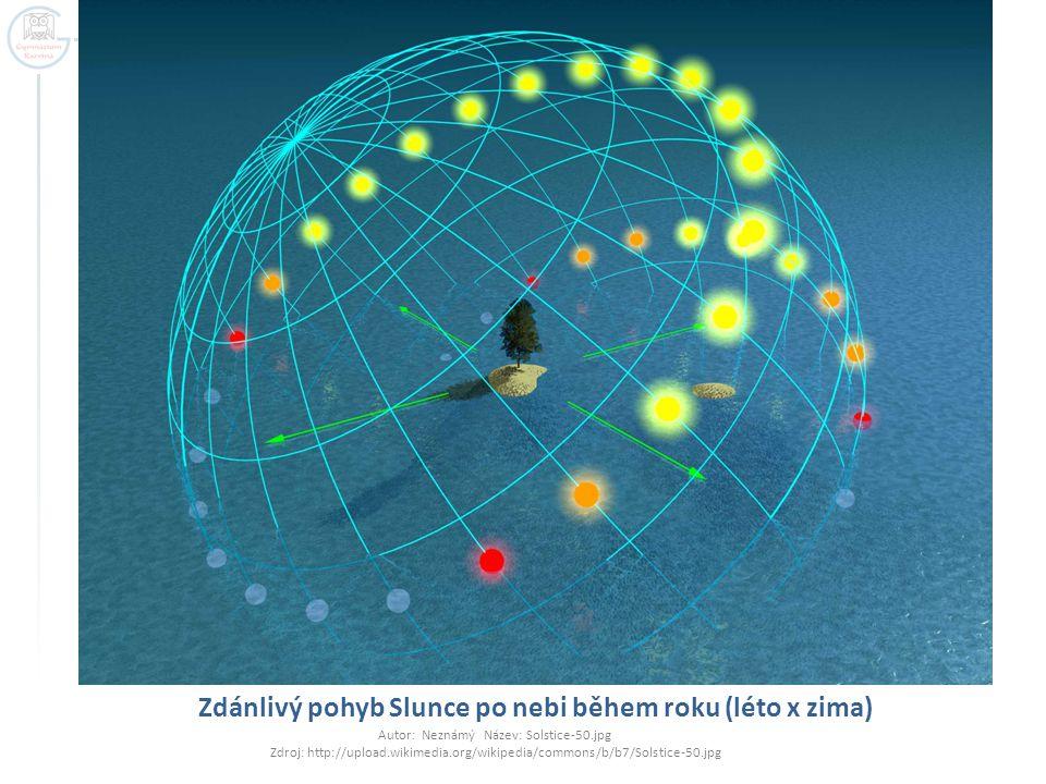 Zdánlivý pohyb Slunce po nebi během roku (léto x zima)