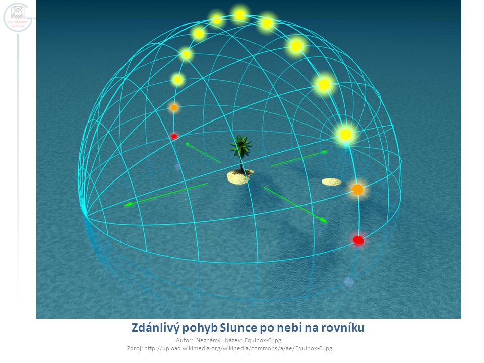 Zdánlivý pohyb Slunce po nebi na rovníku