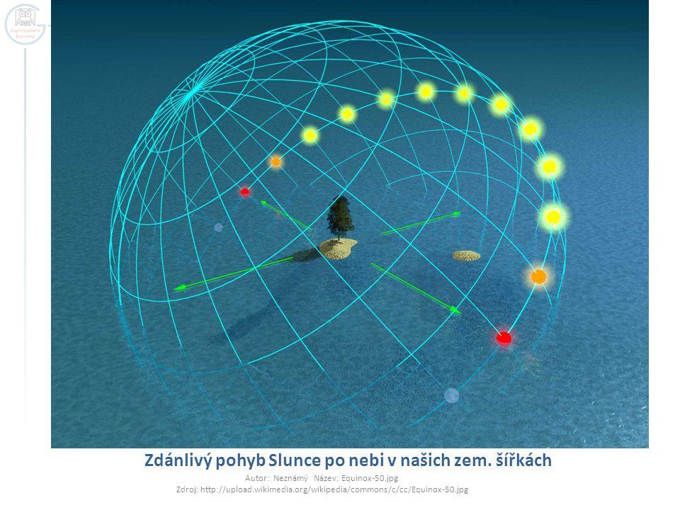 Zdánlivý pohyb Slunce po nebi v našich zem. šířkách