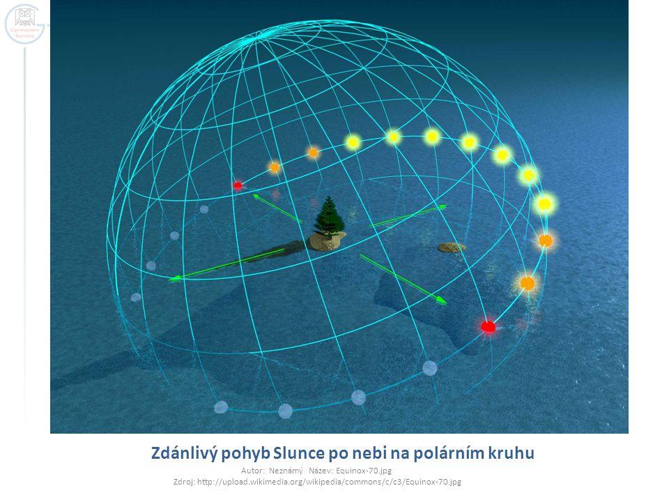 Zdánlivý pohyb Slunce po nebi na polárním kruhu