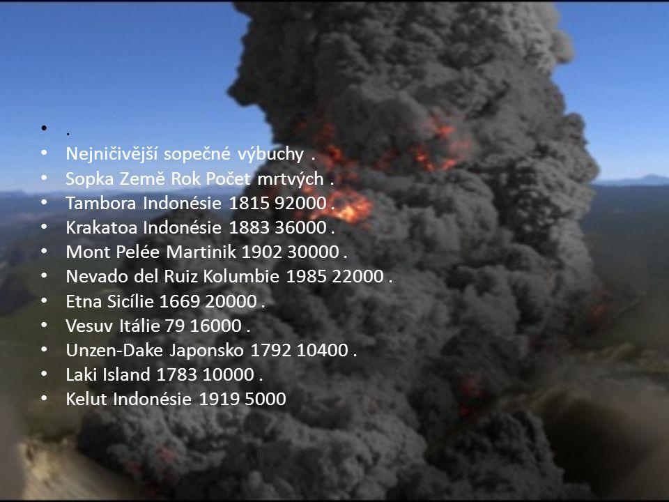 . Nejničivější sopečné výbuchy . Sopka Země Rok Počet mrtvých . Tambora Indonésie 1815 92000 . Krakatoa Indonésie 1883 36000 .