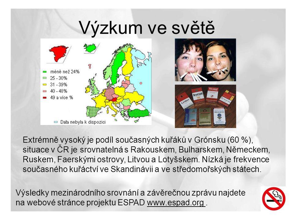 Výzkum ve světě Extrémně vysoký je podíl současných kuřáků v Grónsku (60 %), situace v ČR je srovnatelná s Rakouskem, Bulharskem, Německem,