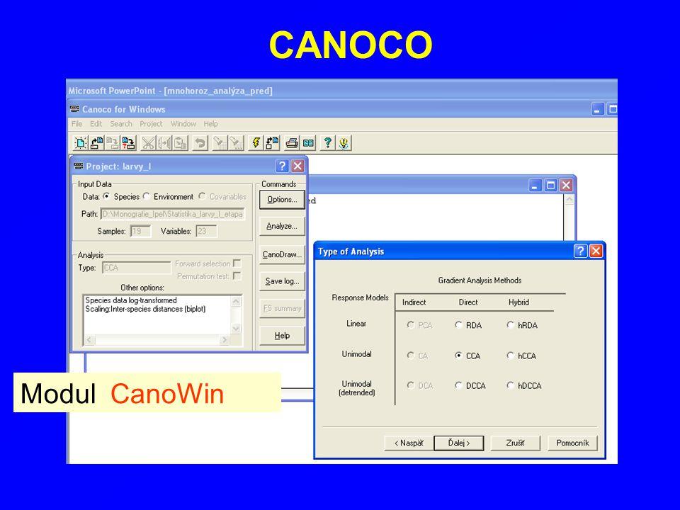 CANOCO Modul CanoWin