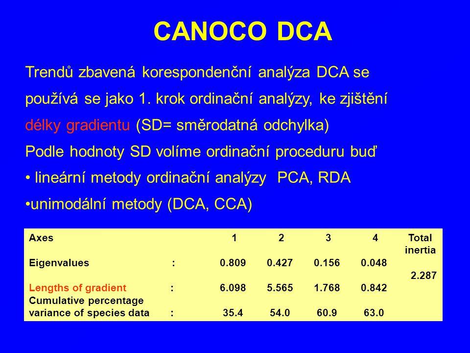 CANOCO DCA Trendů zbavená korespondenční analýza DCA se