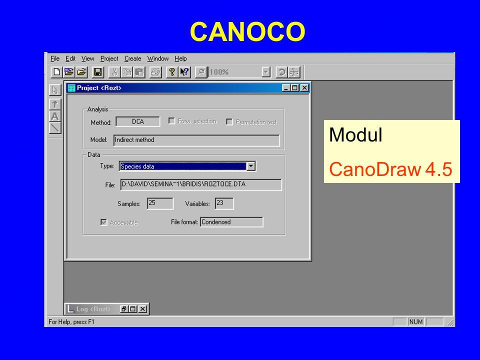 CANOCO Modul CanoDraw 4.5