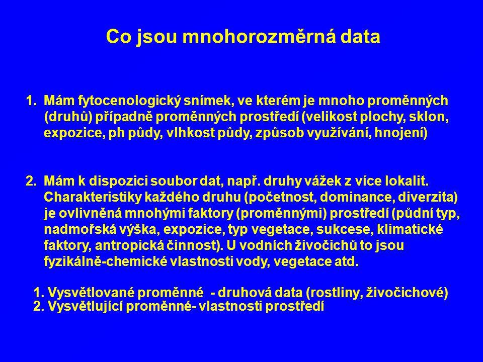 Co jsou mnohorozměrná data