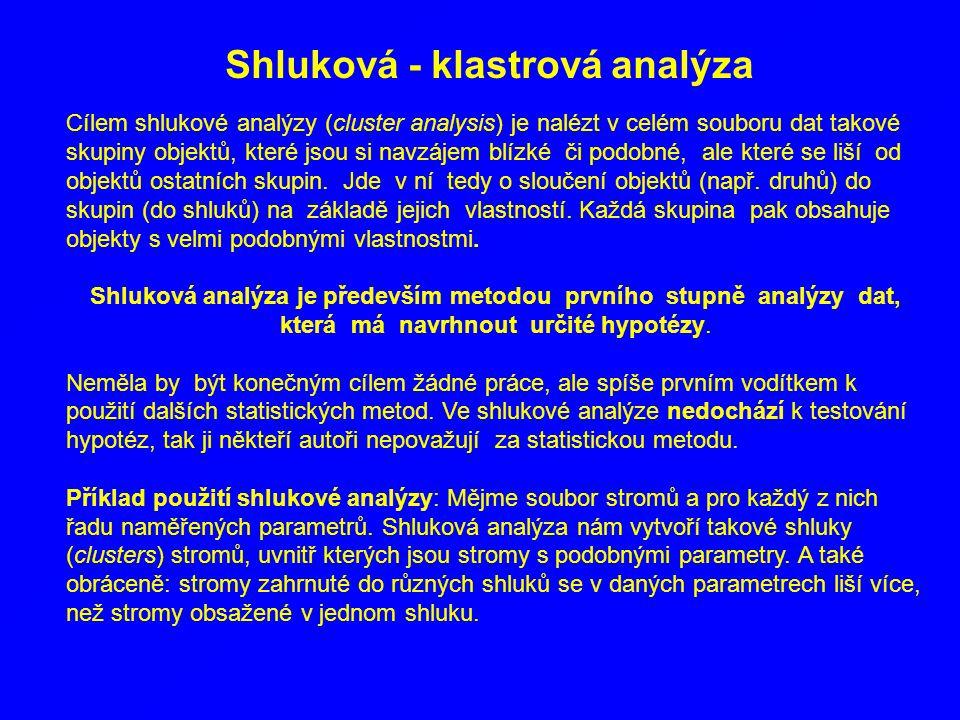 Shluková - klastrová analýza