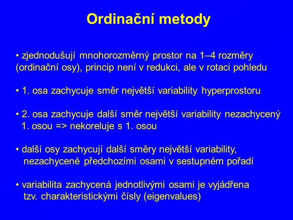 Ordinační metody zjednodušují mnohorozměrný prostor na 1–4 rozměry (ordinační osy), princip není v redukci, ale v rotaci pohledu.