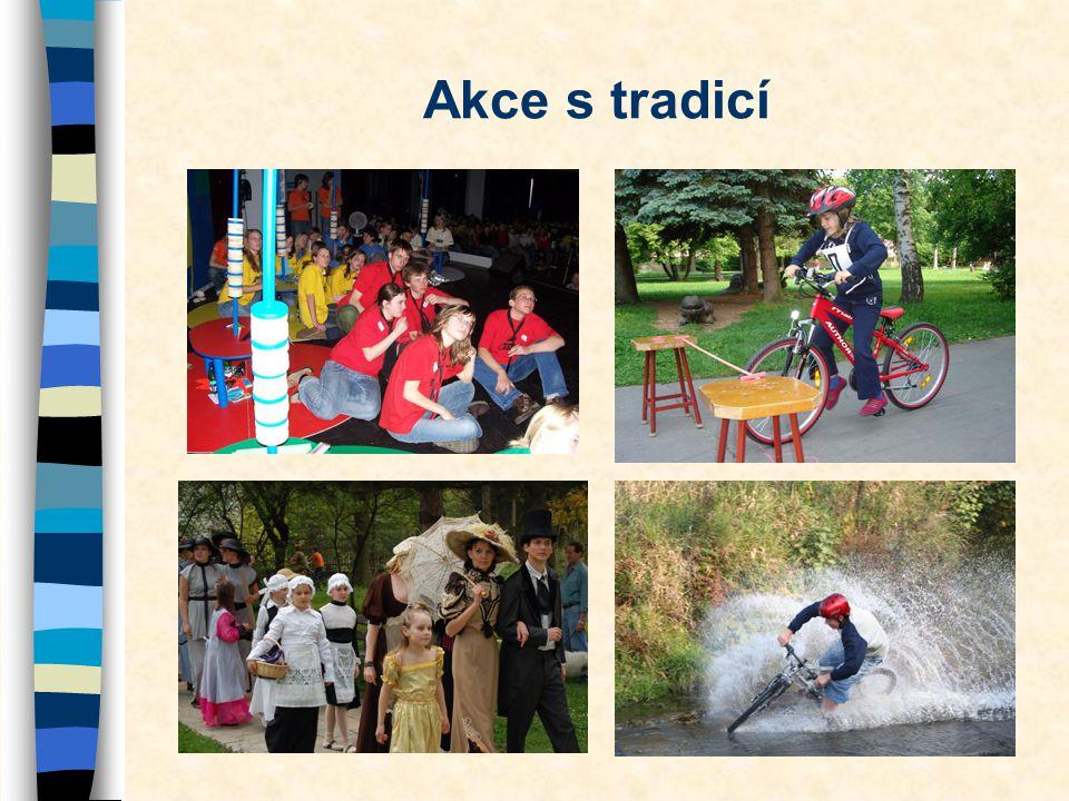 Akce s tradicí