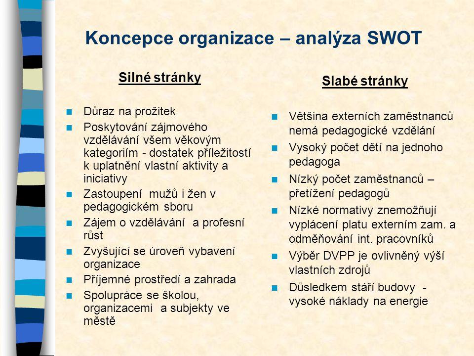 Koncepce organizace – analýza SWOT