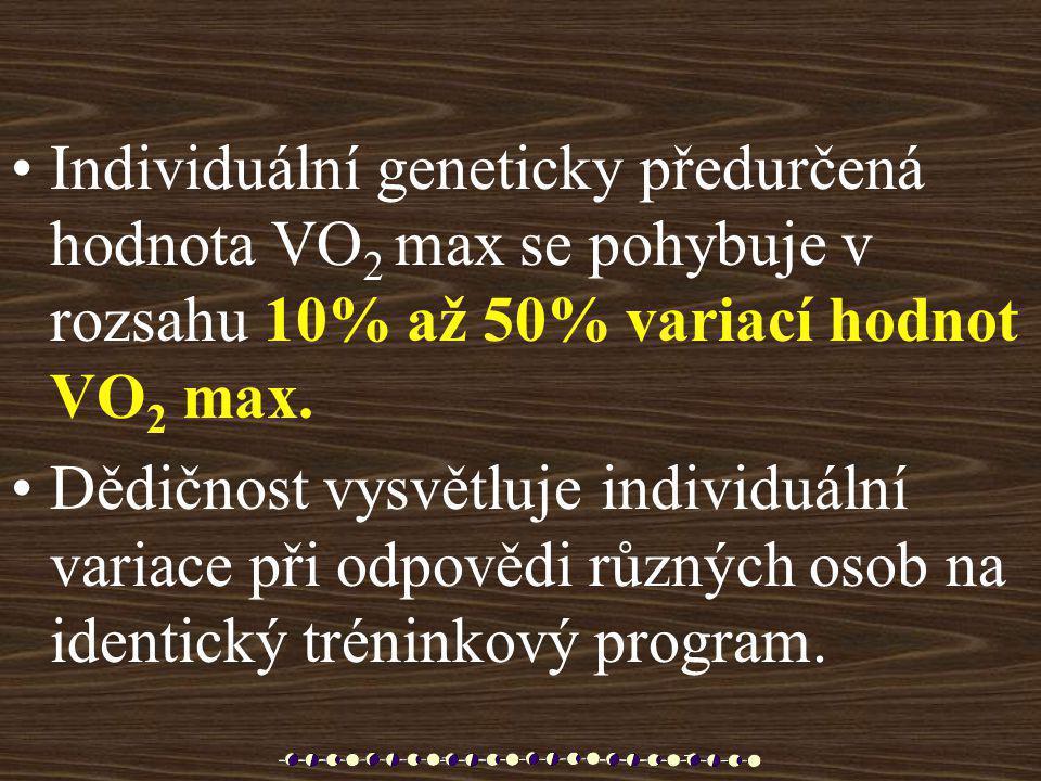 Individuální geneticky předurčená hodnota VO2 max se pohybuje v rozsahu 10% až 50% variací hodnot VO2 max.