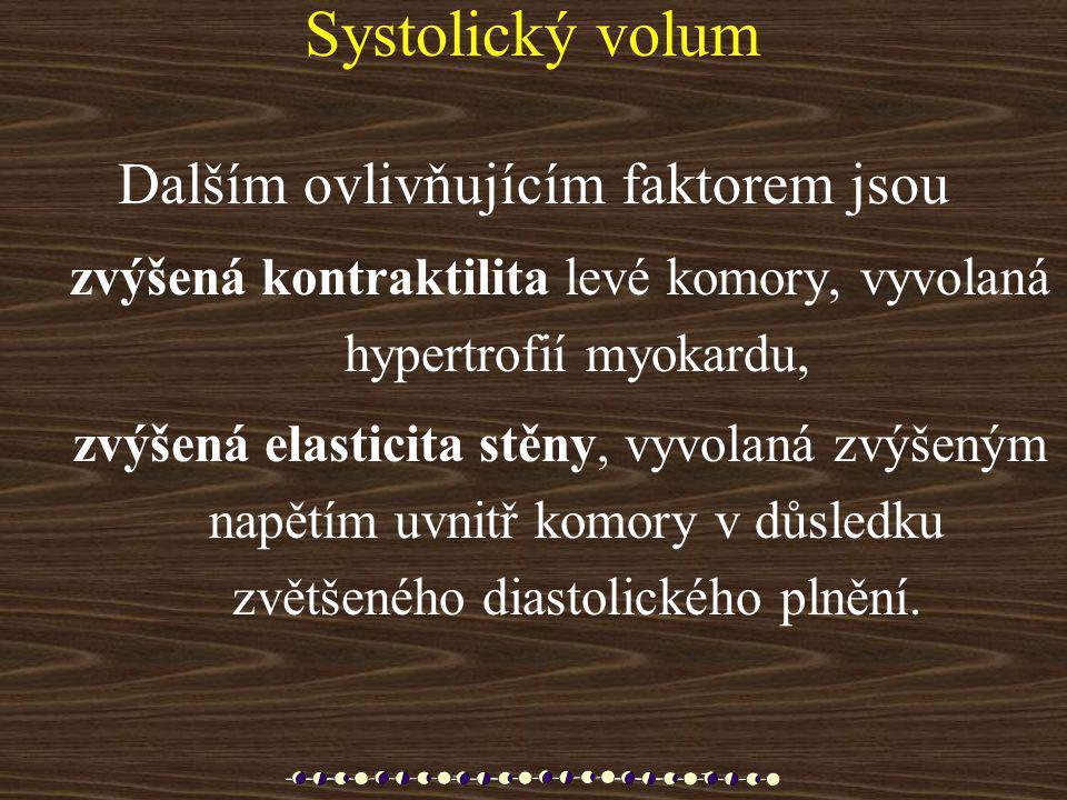 Systolický volum Dalším ovlivňujícím faktorem jsou