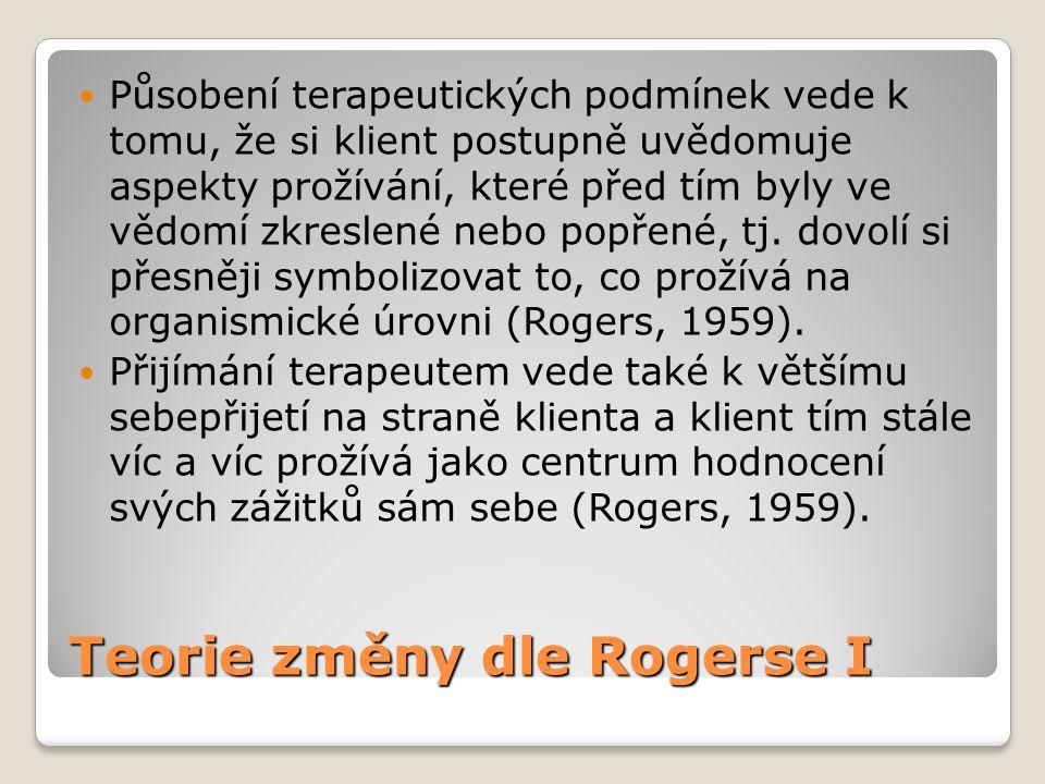 Teorie změny dle Rogerse I