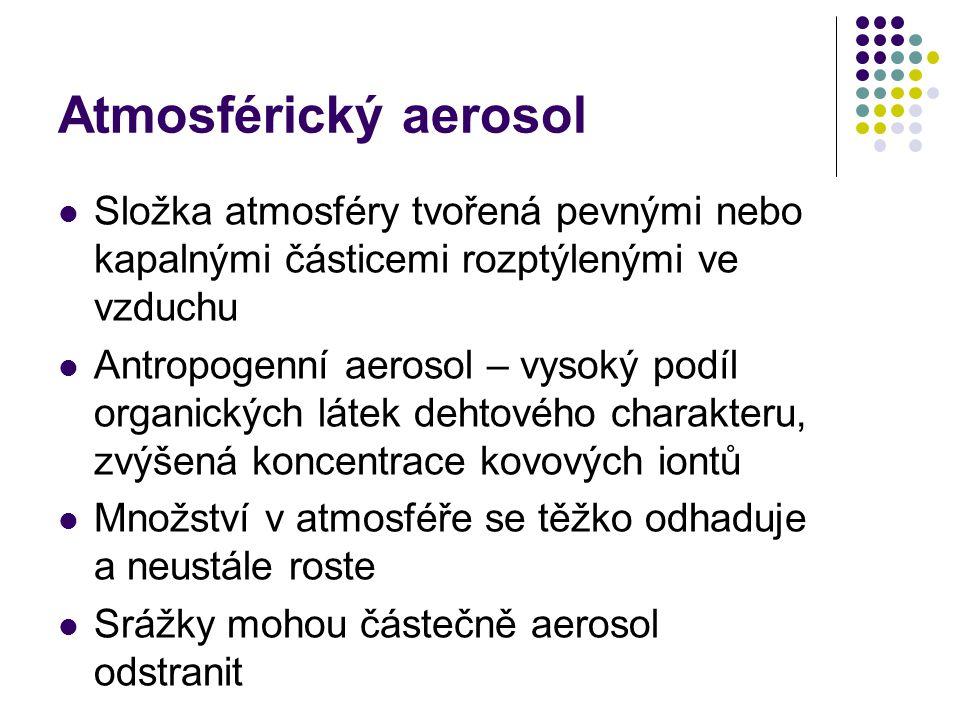 Atmosférický aerosol Složka atmosféry tvořená pevnými nebo kapalnými částicemi rozptýlenými ve vzduchu.