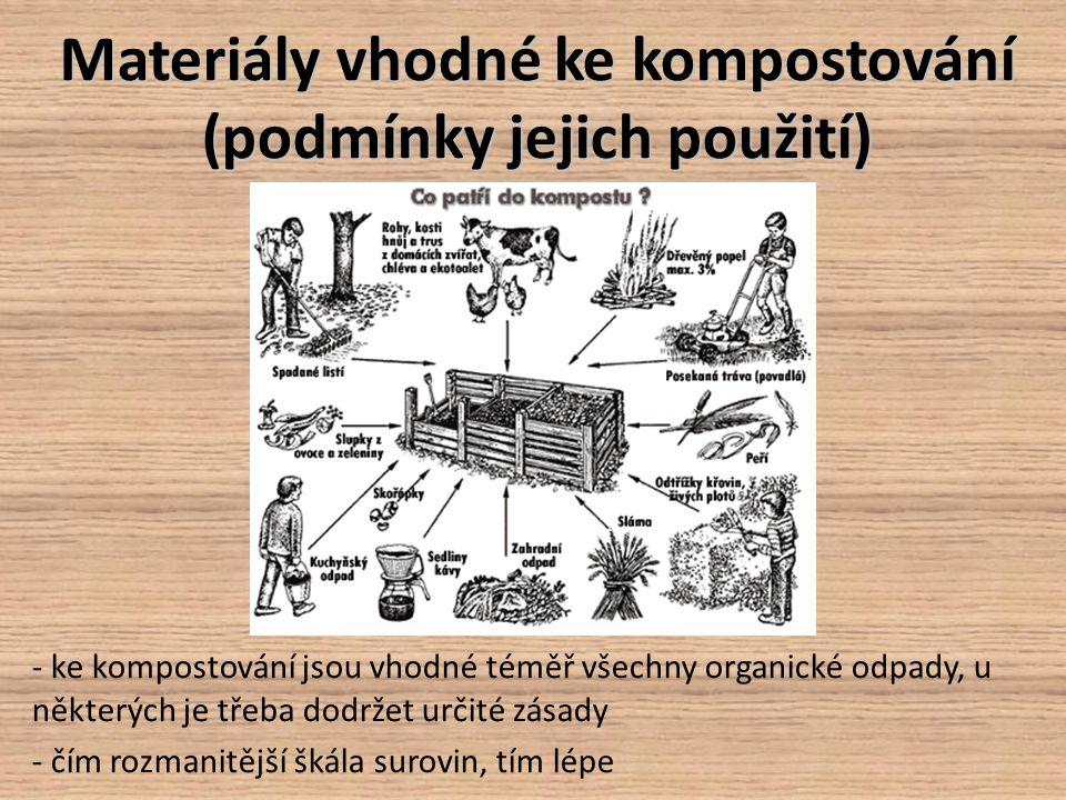Materiály vhodné ke kompostování (podmínky jejich použití)