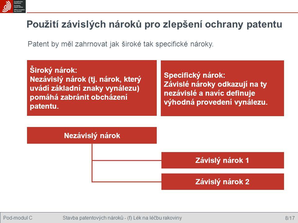 Použití závislých nároků pro zlepšení ochrany patentu