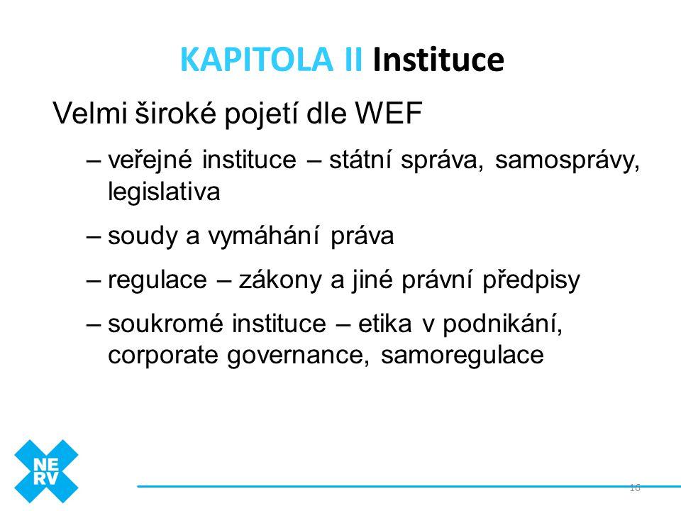 KAPITOLA II Instituce Velmi široké pojetí dle WEF