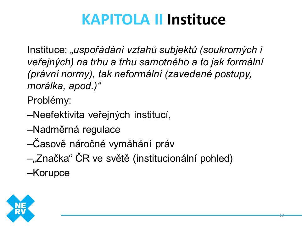 KAPITOLA II Instituce