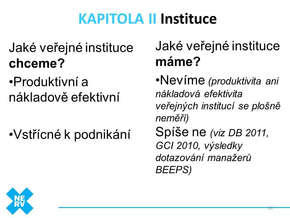 KAPITOLA II Instituce Jaké veřejné instituce máme