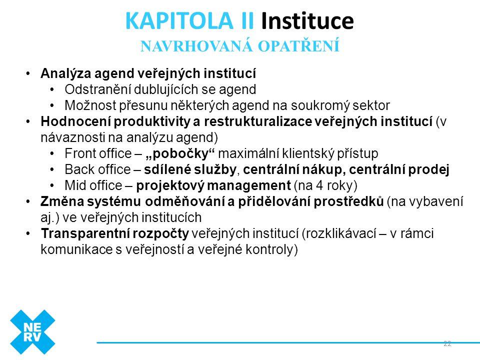 KAPITOLA II Instituce NAVRHOVANÁ OPATŘENÍ