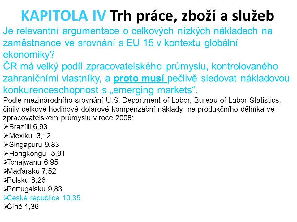 KAPITOLA IV Trh práce, zboží a služeb