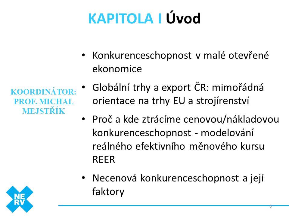 KAPITOLA I Úvod Konkurenceschopnost v malé otevřené ekonomice