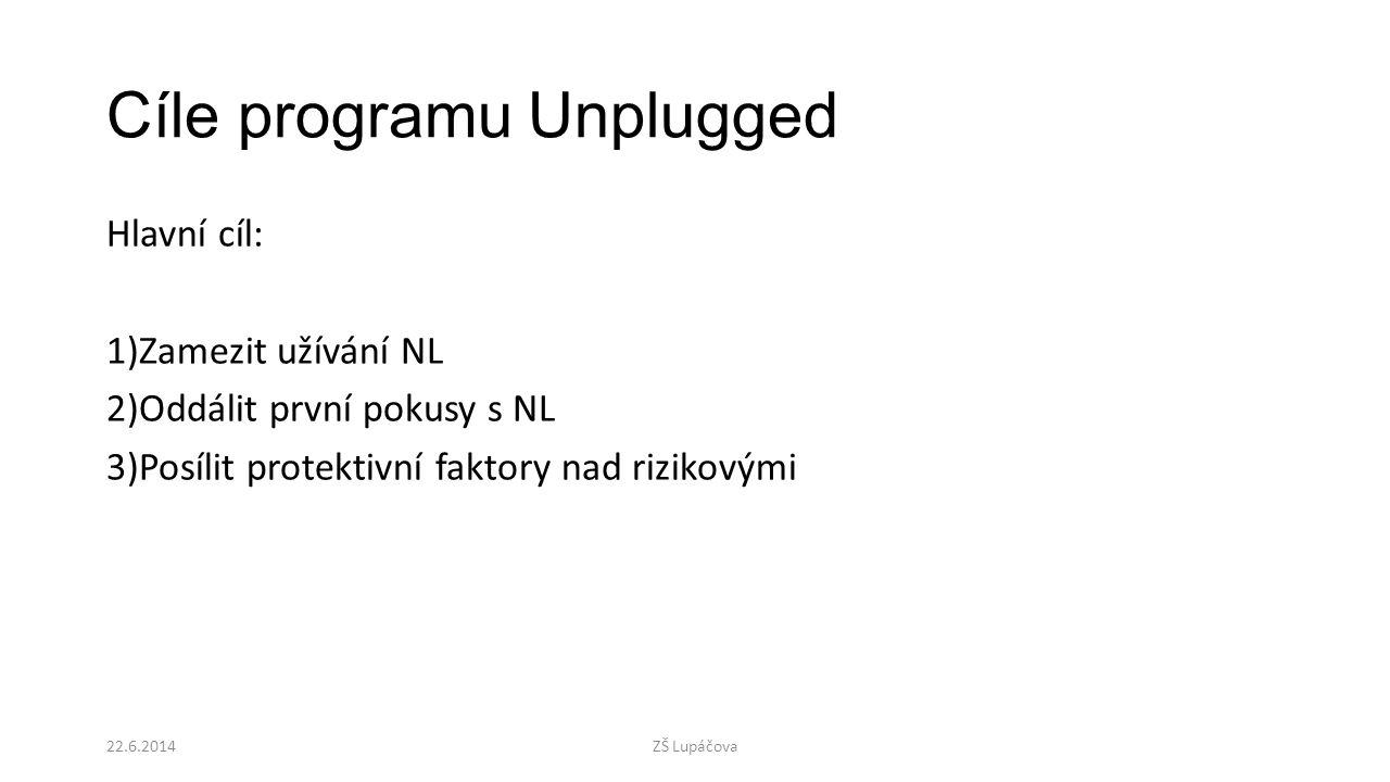 Cíle programu Unplugged