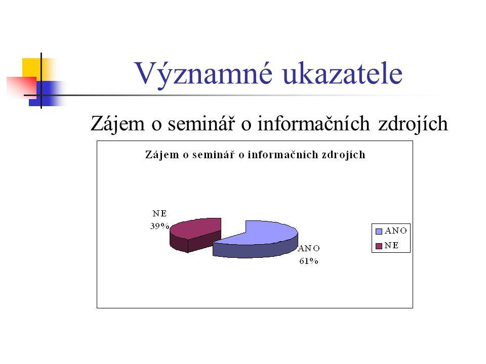 Zájem o seminář o informačních zdrojích