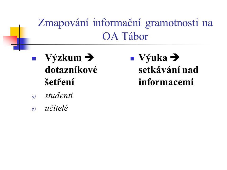 Zmapování informační gramotnosti na OA Tábor