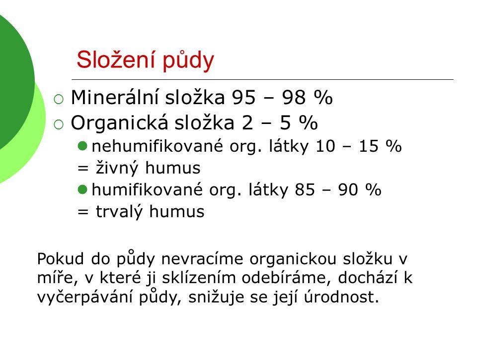 Složení půdy Minerální složka 95 – 98 % Organická složka 2 – 5 %