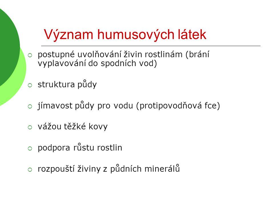 Význam humusových látek