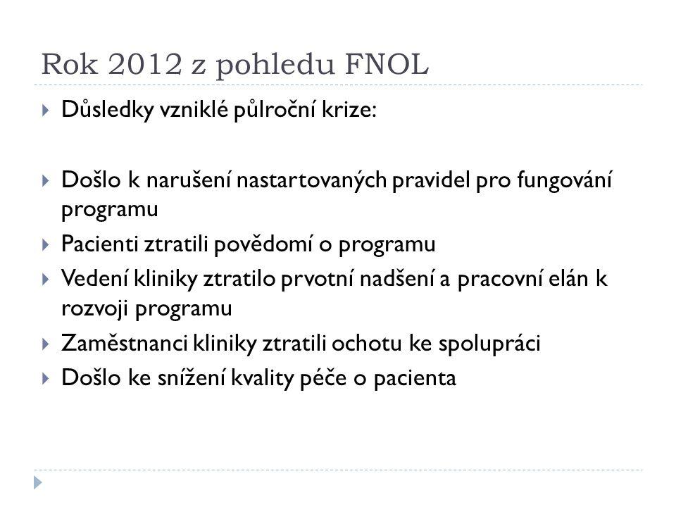 Rok 2012 z pohledu FNOL Důsledky vzniklé půlroční krize: