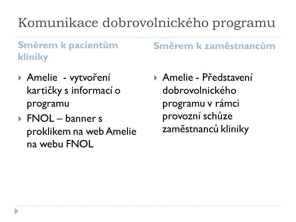 Komunikace dobrovolnického programu